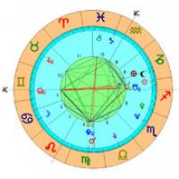 Astrograma ta