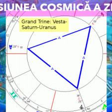 8 Iulie: Misiunea cosmică a zilei