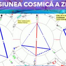 13 Iulie: Misiunea cosmică a zilei