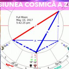 10 Mai: Misiunea cosmică a zilei