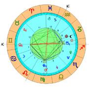 astrograma natala